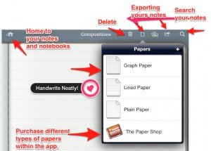 This app is part of the Evernote suite. It is designed for iPads.