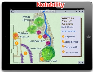 Notability is an iPad app that import and export files (great for PDFs)